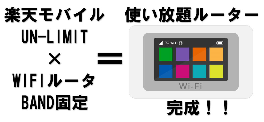 楽天モバイルUN-LIMIT×WIFIルーターBAND固定=使い放題のWIFIルーター